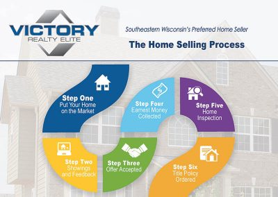 Victory Realty Elite - Home Selling Flyer